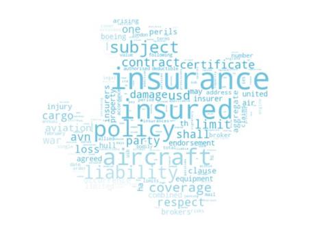 Wordcloud Versicherung